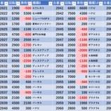 『10/18 エスパス新大久保駅前 七色れあ』の画像