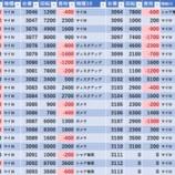 『6/22 楽園渋谷駅前 旧イベ』の画像