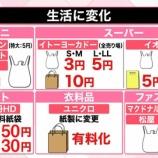 『【エコ】レジ袋5円として365日買っても2000円弱、マイバックの代金に洗う手間、持ち運ぶ手間考えたら毎回レジ袋買った方が得!レジ袋有料化では海洋汚染は無くならない。』の画像