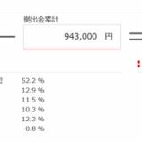 『2020年9月(41カ月目)の東京海上日動のiDeCoの評価額は+1,453円でした。』の画像