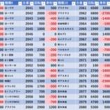 『11/22 エスパス上野本館 旧イベ』の画像
