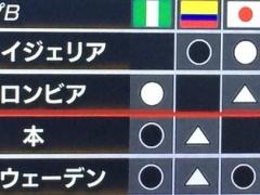 【 悲報 】日本代表、スウェーデンに勝利するもコロンビアがナイジェリアに勝利しB組3位でGL敗退・・・