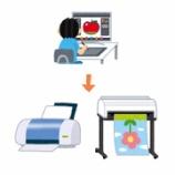 『3Dプリントについてよくある誤解』の画像