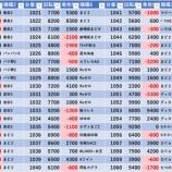 『1/23 123笹塚 』の画像