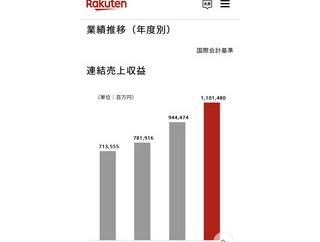 楽天が買収の台湾ラミゴ新球団名は「桃園楽天ゴールデンイーグルス」 近く正式発表へ