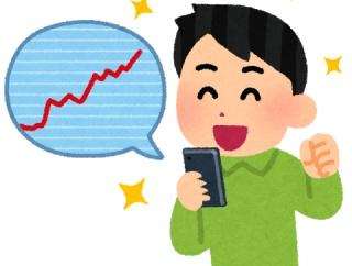1万円でFX始めて1ヶ月たった結果wwwwwwwwwwww