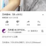 『【乃木坂46】シングル以外では初!『きっかけ』MV再生回数1,000万回再生突破キタ━━━━(゚∀゚)━━━━!!!』の画像
