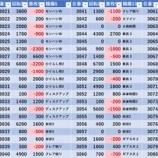 『1/10 エスパス西武新宿駅前 日曜』の画像