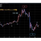 『ドル円乱高下のNYモーニングショット手法指値レートです』の画像