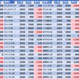 『1/22 エスパス渋谷本館 旧イベ』の画像