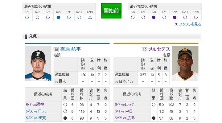 【 巨人実況!】vs 日本ハム![6/14] 先発はメルセデス!捕手は大城!6番DH阿部!