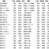 『10/25 123横浜西口 一斉調査』の画像