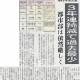 『(埼玉新聞)戸田市は所沢市に次いで2番目の減少数 県内待機児童 3年連続減で過去最少 都市部は依然厳しく』の画像