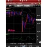 『外出中の取引はフォレックストレードのiPhoneアプリ『iPalmo』で』の画像