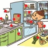 """『夏こそ要注意!実は雑菌だらけだった自宅の""""キッチン"""" 1/2』の画像"""