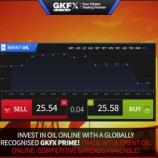 『GKFXPrime(GKFXプライム)からの重要なお知らせ|石油(Oil)の取引条件をの変更!』の画像