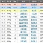 『アウォーディーが一騎打ち制す! ダートで無傷5連勝!/日本テレビ盃・船橋』の画像