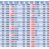 『10/20 エクスアリーナ松戸 女神っしょん、ドキュン、ズキュン』の画像