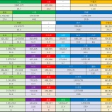 『データで見る都知事選と、永田町で噂される9月解散総選挙・小池総理の可能性』の画像