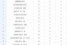 東京医科大学、文部科学省局長に支援の見返りに息子の点数を加算させ合格させる 佐野太容疑者、谷口浩司容疑者を受託収賄、収賄のほう助で逮捕