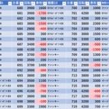 『スーパーDステーション錦糸町 16時半』の画像
