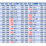 『10/10 ピーアーク北千住 旧イベ』の画像