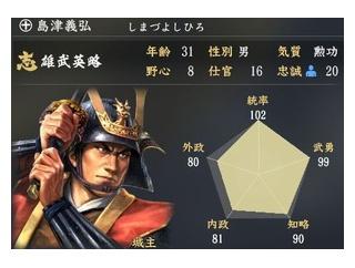 【歴史】 島津義弘、みんな名前だけ知ってて何やったか知らない