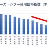 『【悲報】米住宅価格、15カ月連続の減速で調整局面入りを示唆か』の画像