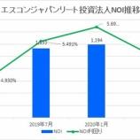 『エスコンジャパンリート投資法人・第7期(2020年7月期)決算・一口当たり分配金は3,430円』の画像