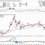 『中国株、長期低迷か』の画像