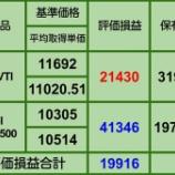 『【5月の買い増し状況】6月2日iDeCo、投信評価損益』の画像