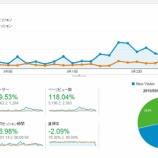 『【ブログ運営論】「恒常的な話題」でアクセスアップが今後の課題!(月次レビュー 2015年9月度)』の画像