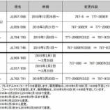 『JALのマニラ線ビジネスクラスに長距離仕様のSKY SUITE就航!』の画像