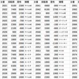 『4/5 グランパ小岩 俺シュラン、櫻井れな・めぐぅ』の画像