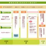 『薬膳アドバイザー認定試験【神戸会場】試験対策セミナー受講生募集中!』の画像