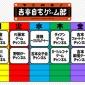 毎週月〜金 20:00〜23:00 吉本芸人による「本気」のゲーム生配信『吉本自宅ゲーム部』