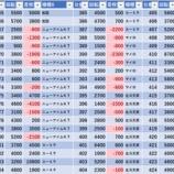 『2/23 ミュー川口芝 ちゅんげーリサーチ』の画像