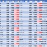 『4/5 123笹塚 旧イベ』の画像