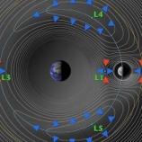 『地球を周回する二つの天体を確認』の画像