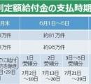 給付金10万円を受け取った人は6940万人(54.5%) 総務省発表