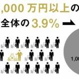 『【衝撃】年収1,000万円で離婚問題!?税金をよく知っていれば年収1,000万未満の方が得。』の画像