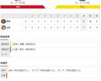 セ・リーグ C1-9T[10/8] 阪神投打ガッチリ!広島戦2年連続勝ち越し!西勇8回1失点、打線爆発9得点!!
