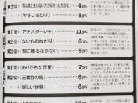 【悲報】弓木奈於「アナスターシャ?そんな歌はない」