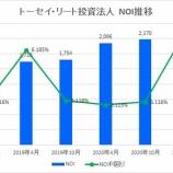 『トーセイ・リート投資法人・第13期(2021年4月期)決算・一口当たり分配金は6,619円』の画像