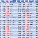 『9/6 エスパス新大久保駅前』の画像
