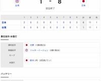 プレミア12 OPラウンド TPE1-8JPN [11/7] 日本3連勝でSラウンドへ!鈴木1発2適時打4打点!吉田正丸源田適時打・投手陣粘投!