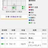 『5/23-5/25の高橋由伸』の画像