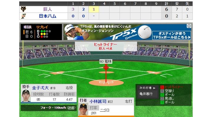 【 動画 】< 巨人×日本ハム 3回表 > 小林がタイムリー!巨人は6点目!