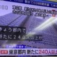 速報【中国の反応】中国人「東京の感染者数が二日連続で200人以上確認される。今日は243人だ!」