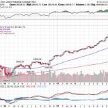 『米国株の暴落に賭けた残念な投資家の末路』の画像